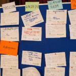 Eine Pinnwand mit Raumnamen, Zeiten und Sessionkarten auf denen die einzelnen Themen stehen.
